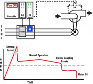 Self Calibrating Current Sensing Switches are Accurate and