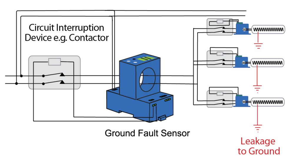 medium resolution of new agld series ground fault relay with digital display