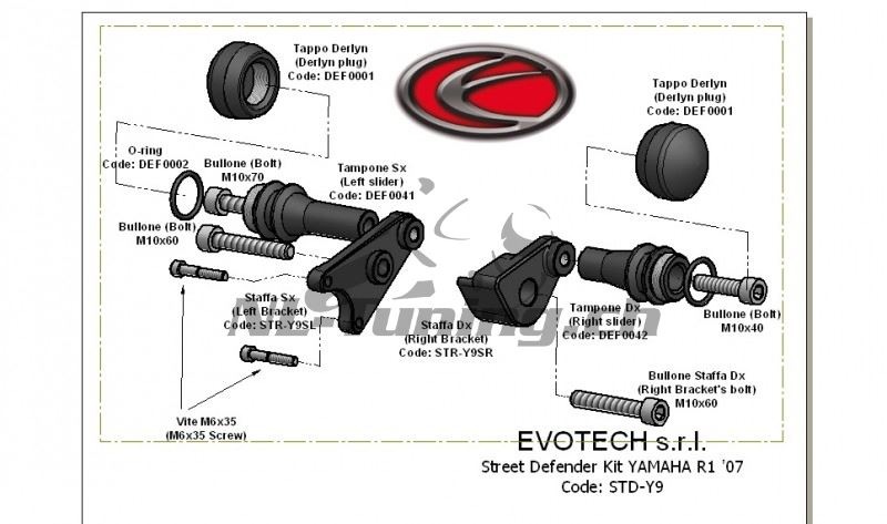 Evotech Street Defender Kit Yamaha R1