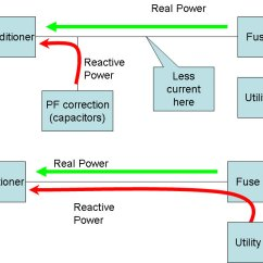 Power Factor Meter Wiring Diagram Generator Kvar Correction In The Home Is A Scam