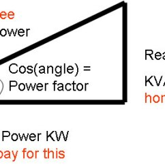 Home Power Saver Circuit Diagram Lincoln Town Car Parts Kvar Factor Correction In The Is A Scam