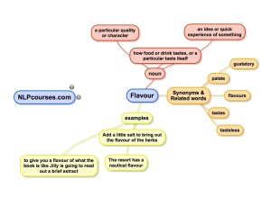 NLP word of the day flavour