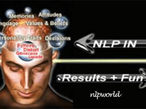 Is NLP Training good value?