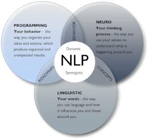 nlp experiences