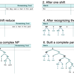 Sentence Diagramming Software Label Microscope Diagram Worksheet 8 Analyzing Structure