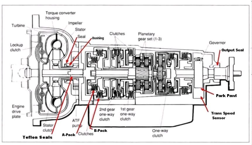 related with zf meritor transmission wiring diagram