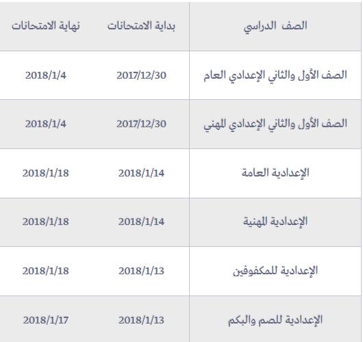 2 14 - نجوم مصرية - موعد امتحانات نصف العام 2017 وموعد أجازة نصف العام لجميع المراحل المختلفة ابتدائي وإعدادي وثانوي والتعليم الفني أيضا