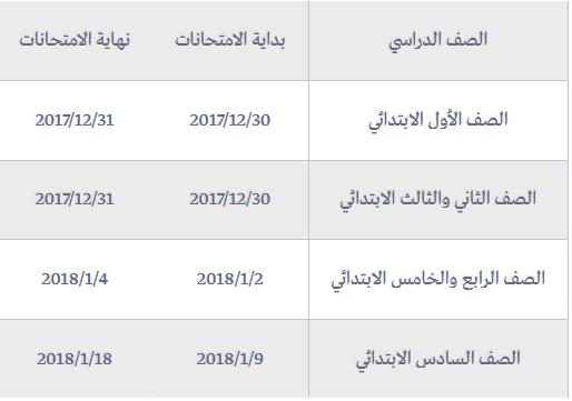 Untitled 25 - نجوم مصرية - موعد امتحانات نصف العام 2017 وموعد أجازة نصف العام لجميع المراحل المختلفة ابتدائي وإعدادي وثانوي والتعليم الفني أيضا