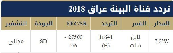تردد قناة البينة عراق الجديد 2018