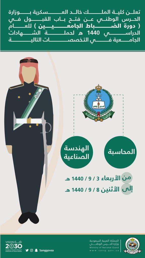 كلية الملك خالد العسكرية القبول والتسجيل للجامعيين