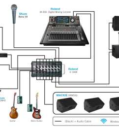 sound system diagram for band wiring diagram expert 3 band eq wiring diagram band wiring diagram [ 3331 x 2028 Pixel ]