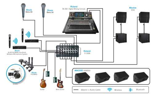small resolution of sound system diagram for band wiring diagram expert 3 band eq wiring diagram band wiring diagram