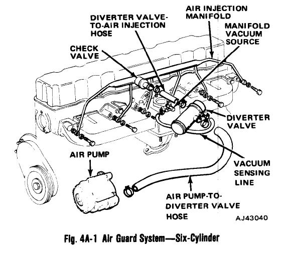 vacuum diagram jeep 360 engines