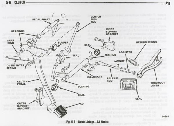 jeep cj5 clutch linkage