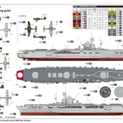 Aircraft Carrier Diagram 1998 Ford F150 Xlt Radio Wiring Nnt Peter Strasser Dkm German Navy Project Product Images