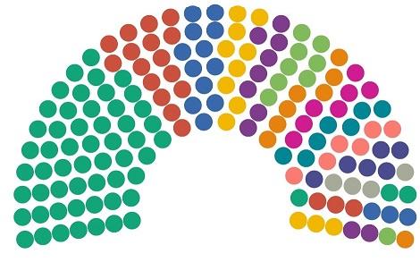 Conformación del Congreso de la República 2020-2024 bueno