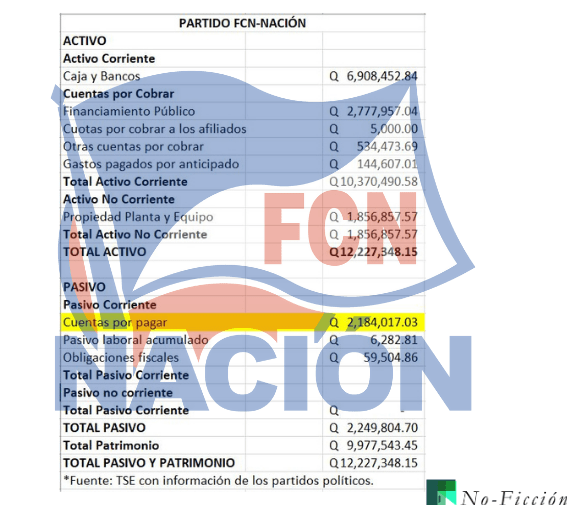 FCN 2019
