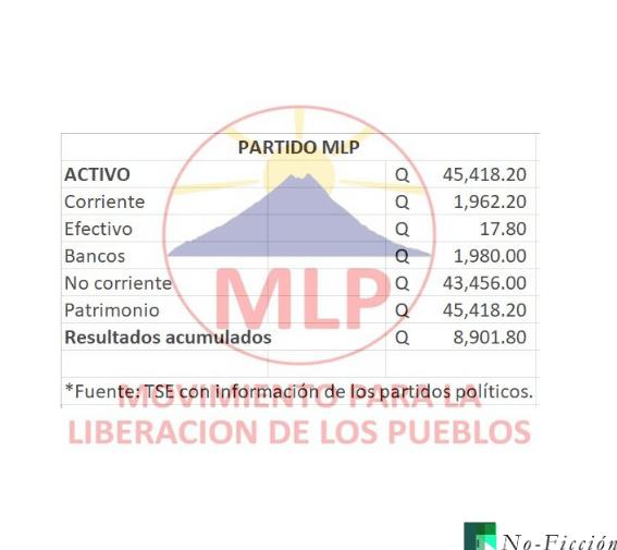 MLP 2019