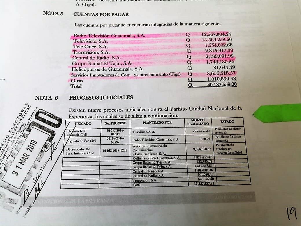 Q156 millones en deudas sin pagar de los partidos políticos