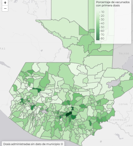 porcentaje vacunados guatemala