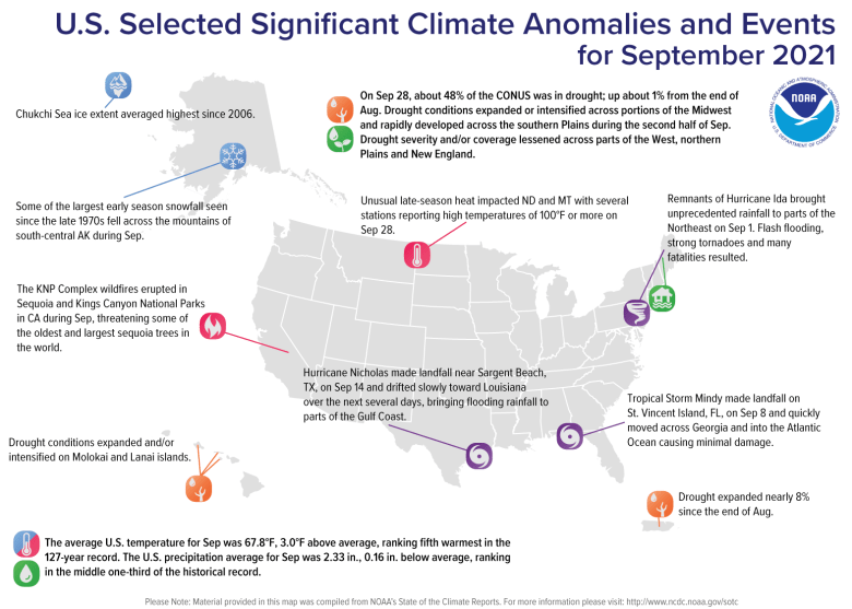 A map of the United States plotted with significant climate events that occurred during September 2021. Please see article text below as well as the full climate report highlights at http://bit.ly/USClimate202109.