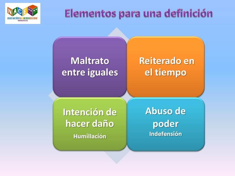 Guía de actuación frente al acoso escolar 1. Qué es el acoso