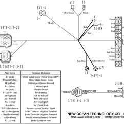 Western Golf Cart Battery Wiring Diagram Curtis 1268 Controller : 37 Images - Diagrams | Bayanpartner.co