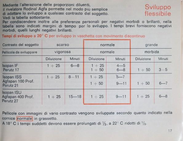 81i-istruzioni-Rondinax-17-1080