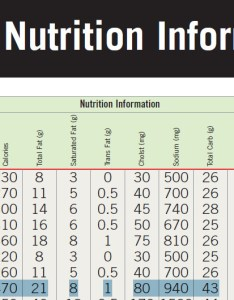 Wendy   pound single hamburger nutritional info also new burger is fatter product development in the wrong rh nodalbits