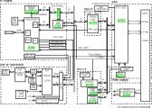Panasonic KX-TDA0470 Service Manual — download free