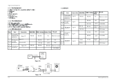 Samsung RCD-695 Service Manual — download free