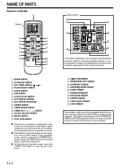 Fujitsu General ABHA36LB Service Manual — download free