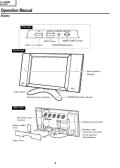 Sharp LC-28HM2E Service Manual — download free