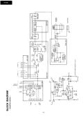 Onkyo TX-65 Service Manual — download free