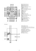 SONY HCD-V707 Service Manual — download free