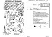 Thomson S7042E Service Manual — download free