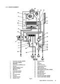 Alpha CB28X Service Manual — download free