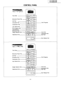 Panasonic NNC853 Service Manual — download free