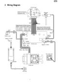 Panasonic MS-X8000 Service Manual — download free