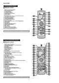 Sharp SD-AT50W Service Manual — download free