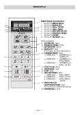 Sharp R85ST Service Manual — download free