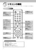 Samsung LN32R71B ユーザーマニュアルのダウンロード