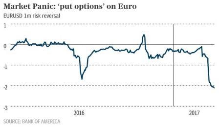 Nervosite_sur_l_euro.jpg