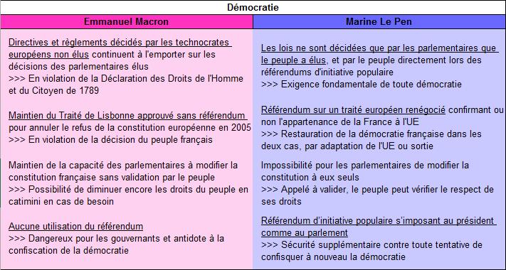 Macron_-_Le_Pen_-_Democratie.png