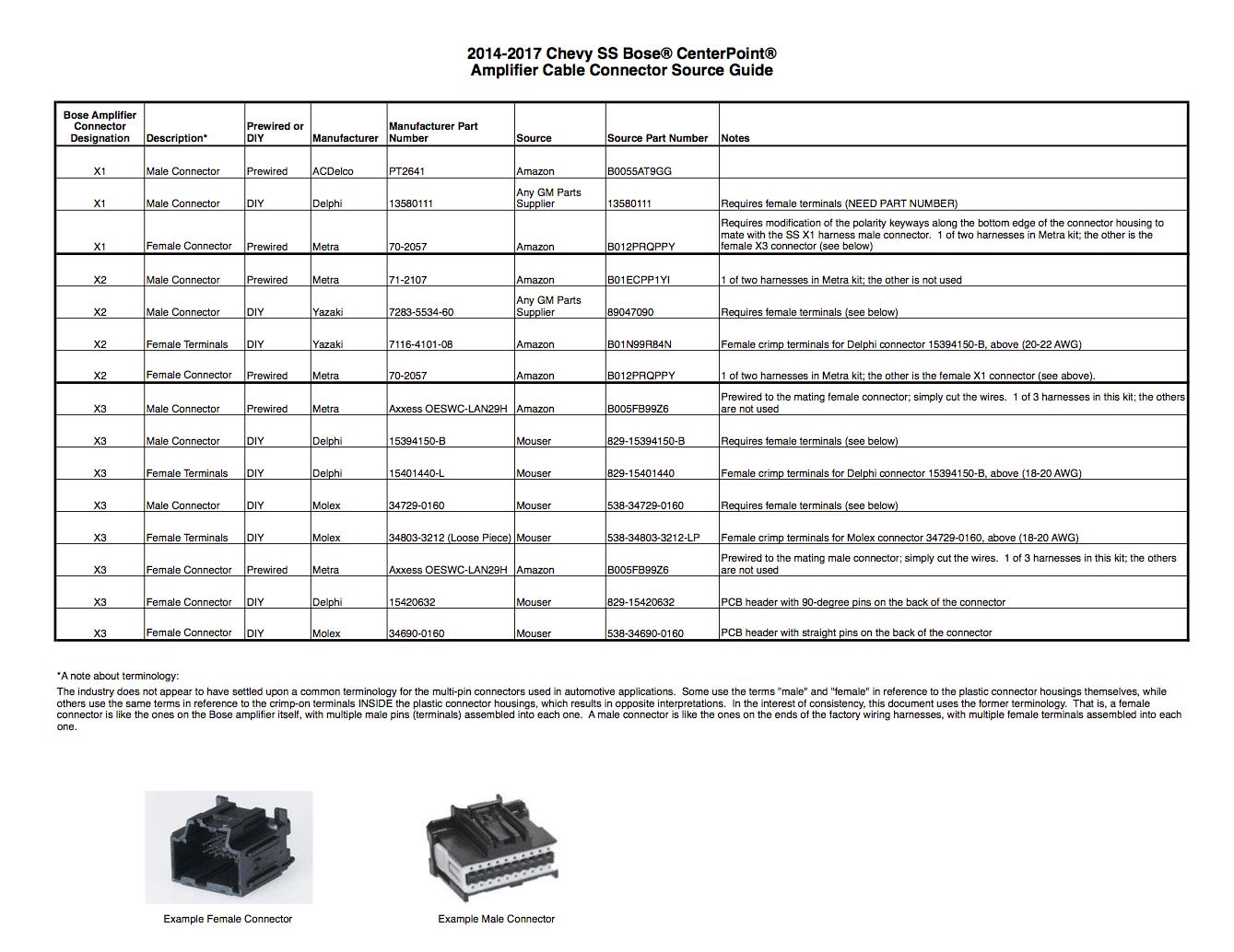 bose amp wiring diagram manual 2005 dodge stratus engine 5600 28 images