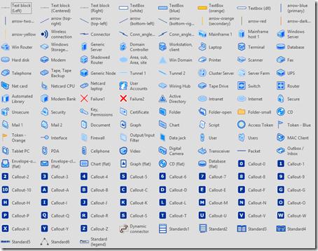 Download Even More Free Visio Network Stencils – NoGeekLeftBehind Com
