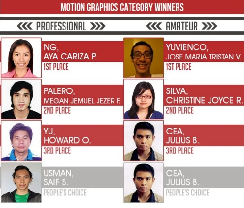 National-Digital-Arts-Awards-2013-Winners-Motion-Graphics-Category