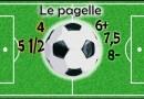 Le pagelle: Immobile gol e sfortuna, Milinkovic stecca ancora, Marusic impalpabile