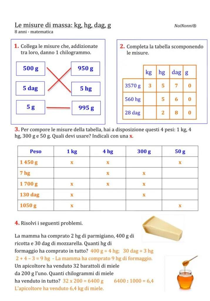 Super Scheda di matematica - Le misure di massa FT21