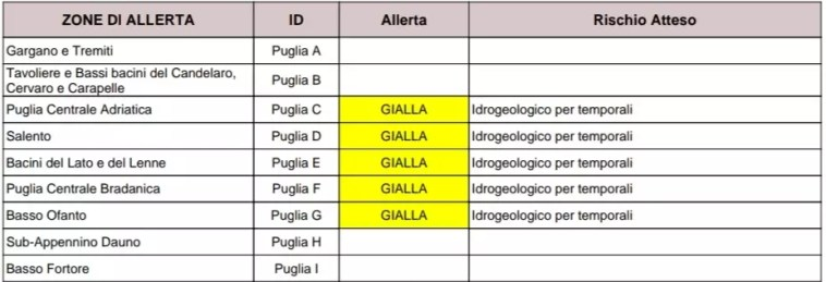 Puglia, maltempo: allerta per temporali, codice giallo dal barese al Salento Protezione civile, previsioni meteo